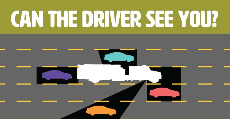 Semi truck blind spots graphic