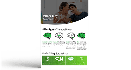 view-our-cp-awareness-infographic
